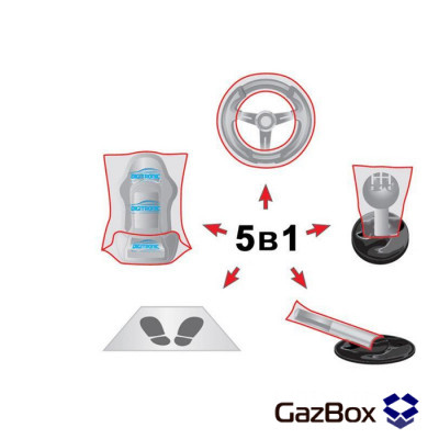 Комплект защитных материалов (Премиум 5 в 1)